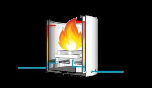 Firepit Design